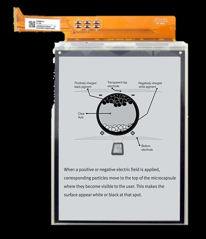 ED060KC1-6寸-分辨率1072 x 1448-300ppi-玻璃版墨水屏规格