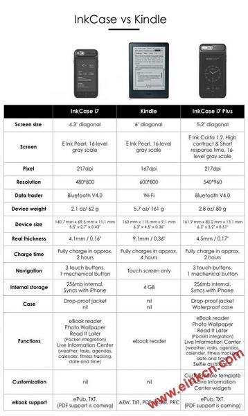 InkCase i7 Plus: iPhone 7 Plus的E Ink电子墨水第二屏 手机相关 第70张