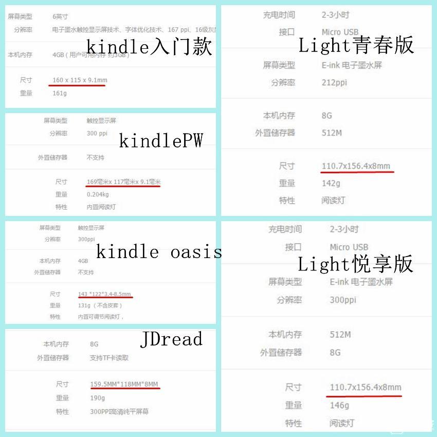 iReader light青春版与JDread对比体验分享 电子阅读 第9张