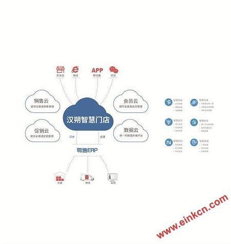 汉朔科技发布全球首款交互式电子价签 将与欧尚开展深度创新合作 电子墨水屏标签 第8张