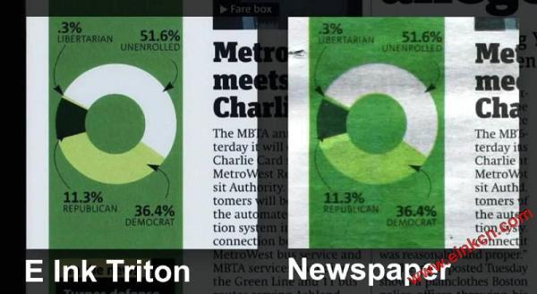 亚马逊Amazon会推出彩色的Kindle吗?彩色电子纸的原理是什么? 业界新闻 第7张