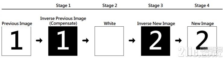E Ink模块驱动原理与评测 开发板使用 转载自网络 产业共荣 第9张