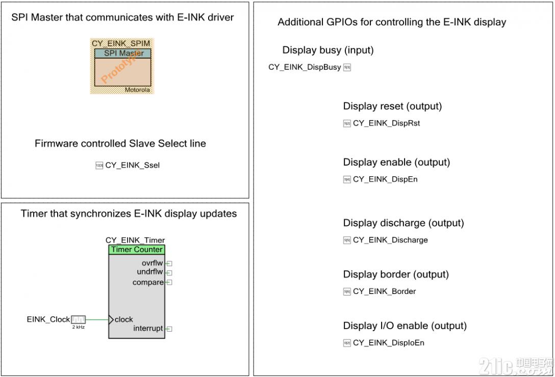 E Ink模块驱动原理与评测 开发板使用 转载自网络 产业共荣 第12张