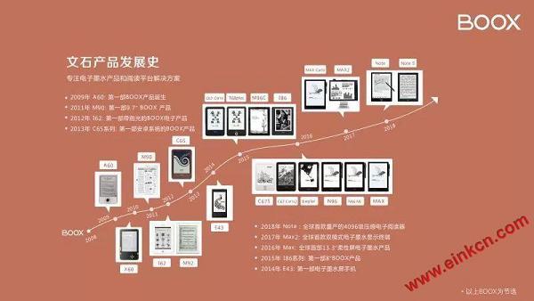 文石ONYX新品BOOX Note+与Note Lite配置参数对比差异 电子墨水笔记本 第4张