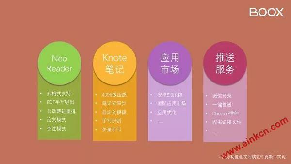 文石ONYX新品BOOX Note+与Note Lite配置参数对比差异 电子墨水笔记本 第6张