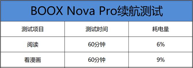 BOOX Nova Pro体验:可以随身携带的电子书库 电子笔记 第16张