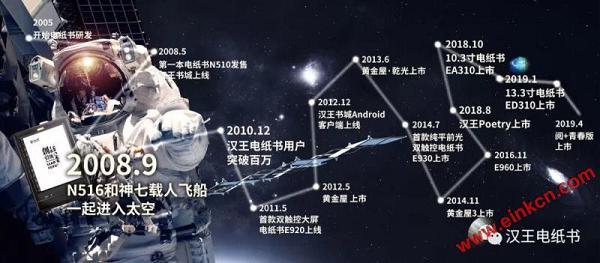 汉王科技亮相中国国际高新技术成果交易会(深圳) 电子笔记 第8张