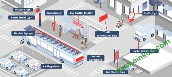 电子墨水屏在智能交通的未来 Future Ink: Future of Transportation 墨水屏其他产品 第2张