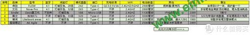 得到7.8寸电纸书一月余使用评测/使用报告/体验报告 电子墨水阅读器 第8张