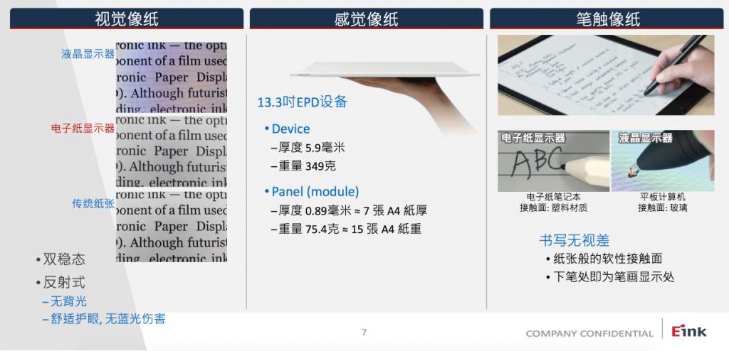 以阅读器闻名的电子纸,如今要做更多阅读器以外的事 电子墨水阅读器 第9张