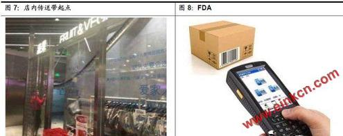 盒馬鮮生:新零售超級物種,一手調研數據深度解讀 智能标签 第7张