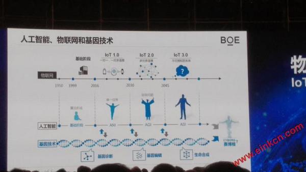 BOE(京东方)全球创新伙伴大会·2017召开,王东升解读物联网发展时代路线
