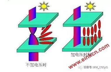 E Ink电子墨水屏的工作原理与LCD液晶屏的区别在哪 业界新闻 第6张