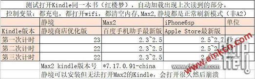 国产大屏Eink电纸书-文石Max2开箱 其他产品 第15张