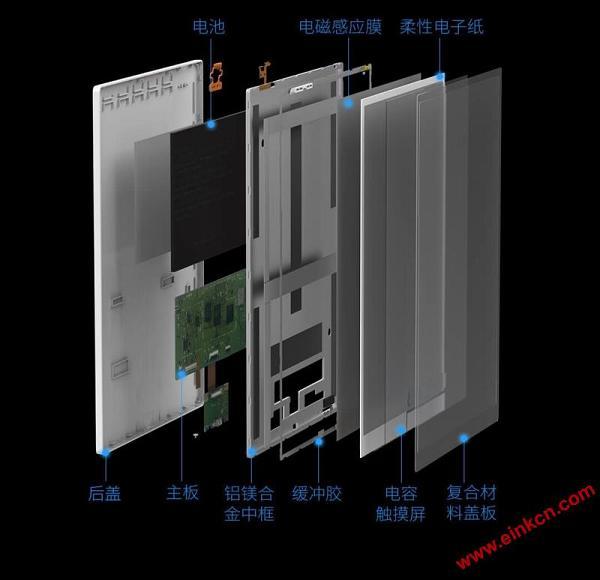 小米墨案智能电子纸 W7 白色 10.3英寸 参数 预售地址 电子笔记 第23张