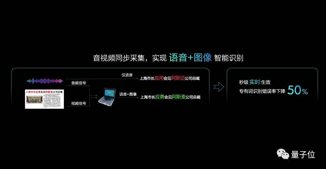 科大讯飞一口气发布五款超强AI产品-包含电子纸语音手写智能本 电子笔记 第10张