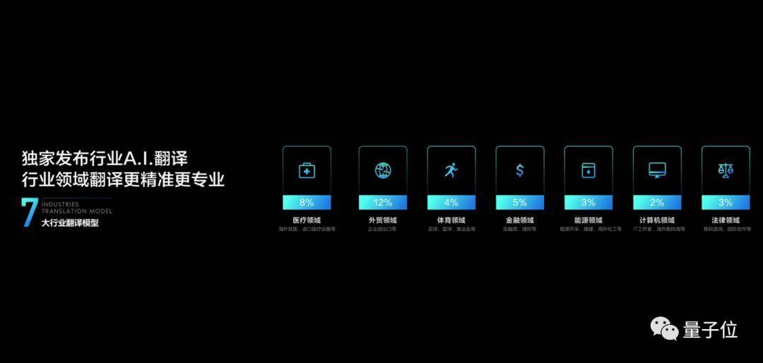 科大讯飞一口气发布五款超强AI产品-包含电子纸语音手写智能本 电子笔记 第5张