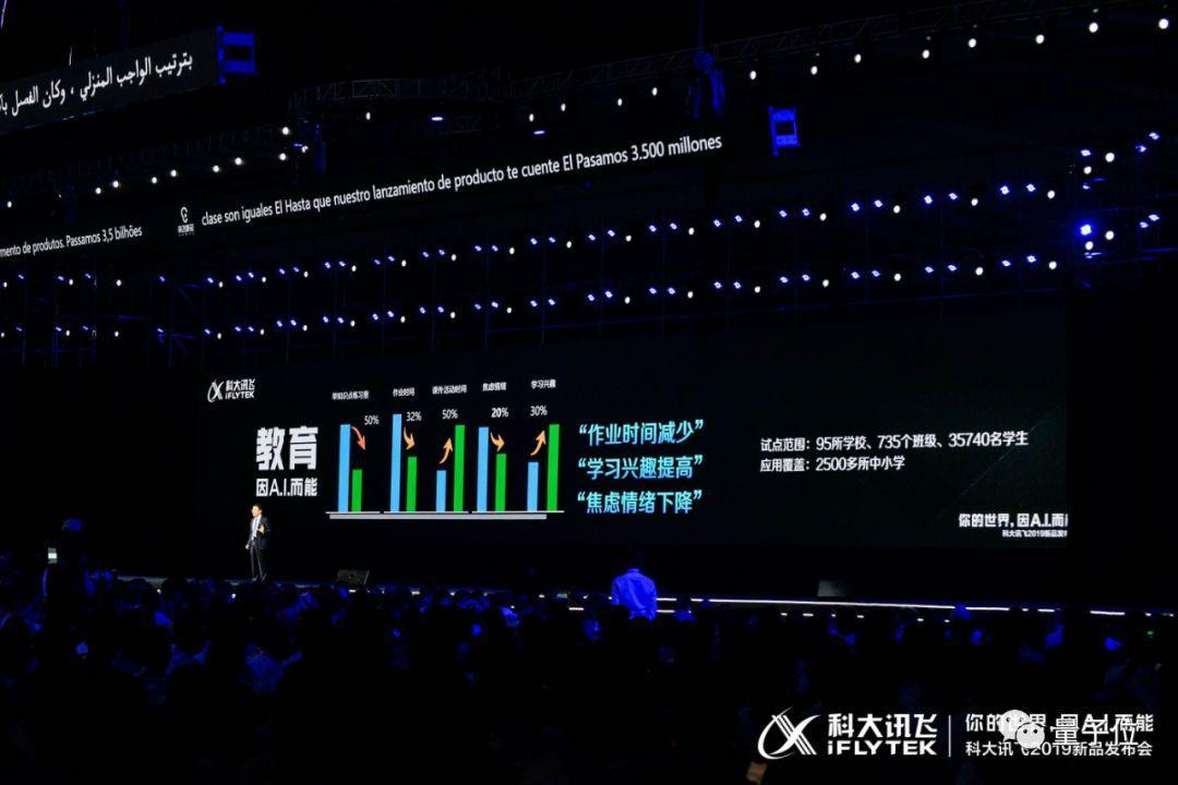 科大讯飞一口气发布五款超强AI产品-包含电子纸语音手写智能本 电子笔记 第28张