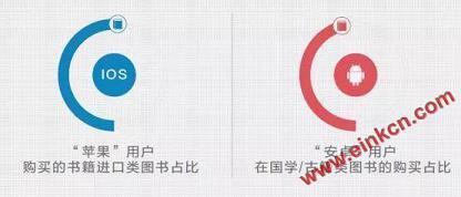 京东发布2019阅读报告 电子书销量同比增长超过140% 电子墨水屏新闻 第8张