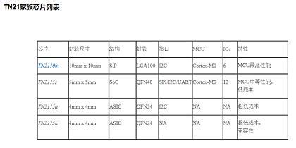 E Ink与启纬智芯联合推出无源显示系列方案,助力东航发布永久行李牌-大兴机场将使用 显示看板 第4张