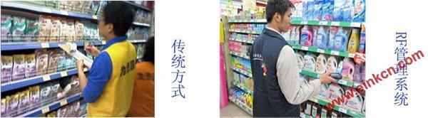 2.9寸E Ink电子货架标签超市商场电子价签系统 电子墨水屏标签 第4张