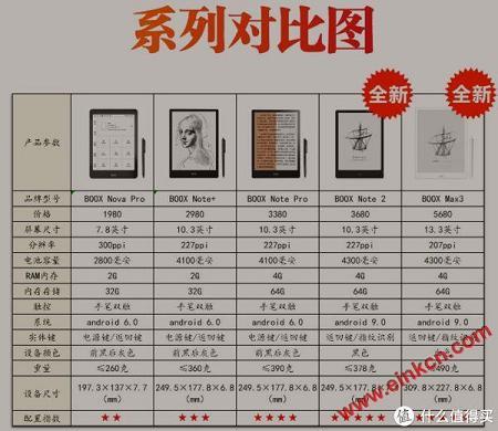 文石 boox max3入手一星期评测 多品牌对比后入手 电子纸笔记本 第3张
