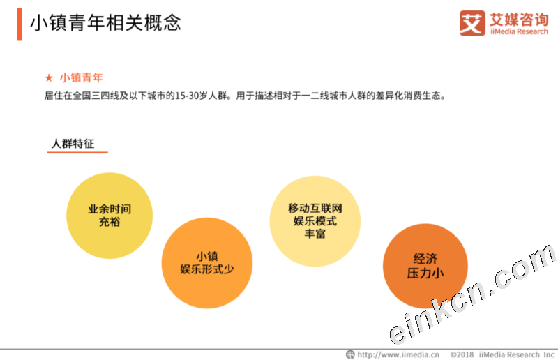 2018-2019中国小镇青年移动阅读产品使用监测报告