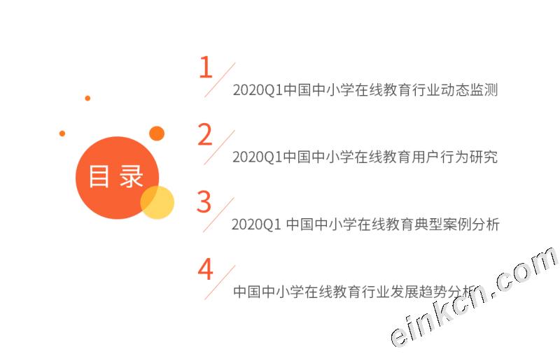 2020Q1中国中小学在线教育行业运行监测报告
