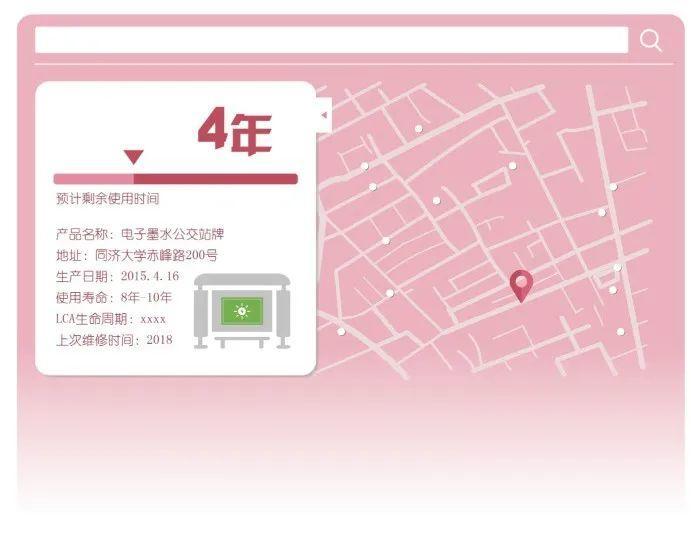 公交站牌变电子墨水屏黑白,代价是什么?LCD与墨水屏技术的优缺点  第22张
