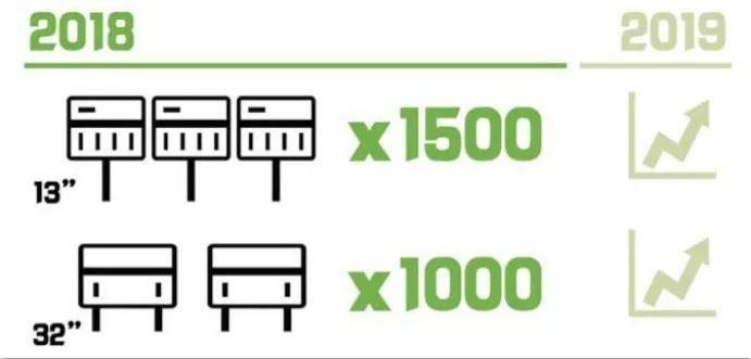 公交站牌变电子墨水屏黑白,代价是什么?LCD与墨水屏技术的优缺点  第4张