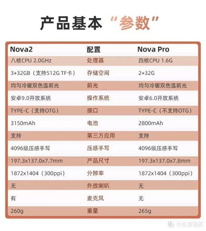 文石BOOX Nova2测评:我的使用感受及一些方法干货分享  boox nova2 BOOX Nova2评测 Nova2购买 Nova2京东 Nova2优惠券 Nova2参数 Nova2屏幕尺寸 7.8寸 300ppi 高清墨水屏 第2张