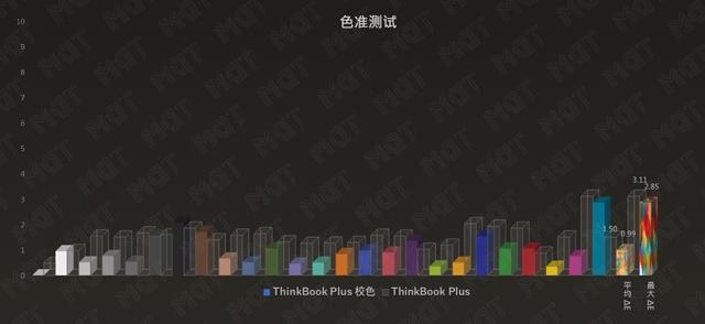 评测 |  双屏=双倍快乐?ThinkBook Plus 评测