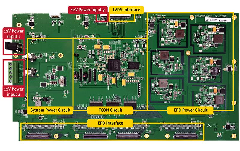 Block Diagram of LVDS Driving Board