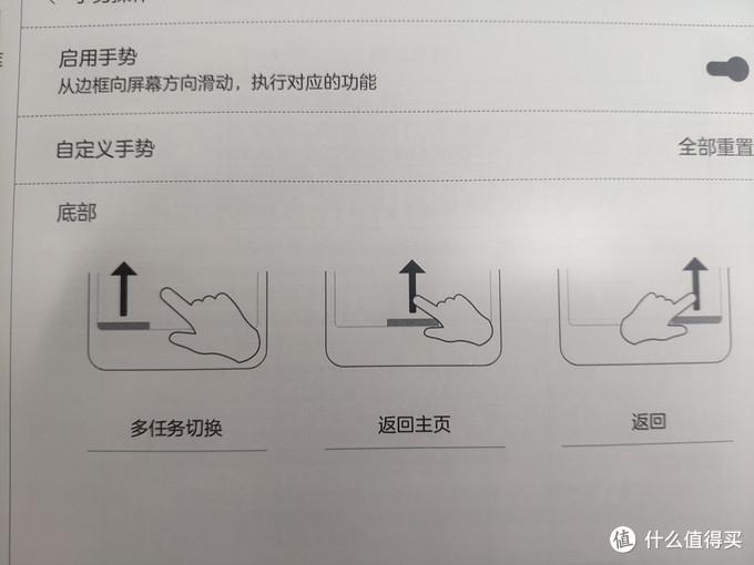 手势操作方法