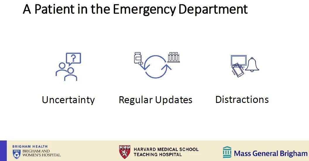 体验研究实证|电子纸医疗照护信息牌提升患者住院体验