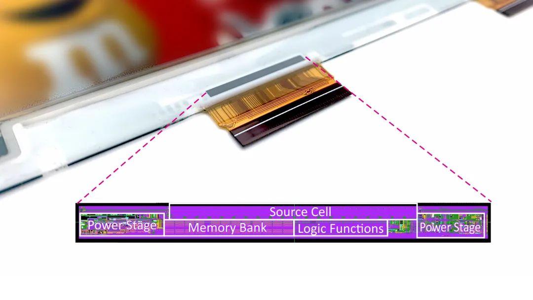 E Ink与芯片伙伴推出适用于多色电子纸的整合型芯片